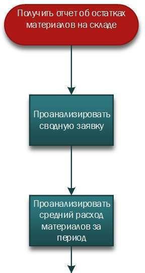 Должносная Инструкция Сотрудника Салона Красоты